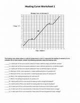 Heating: Heating Curve Worksheet