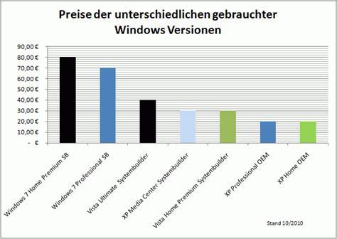 Windows 7 Kaufen Student 1174 by Windows Kaufen