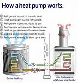 Images of Air Source Heat Pump How It Works