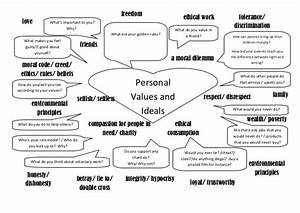 Personal Values & Ideals