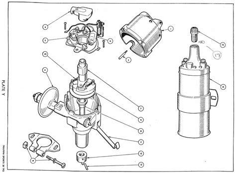renault clio immobiliser wiring diagram