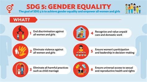 Indonesia Unite Graphic 5 gender equality ed empowerment femminile al centro g7