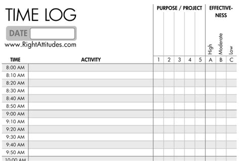 Time Management Diary Template by Log Where Time Actually Goes Time Log Template Time