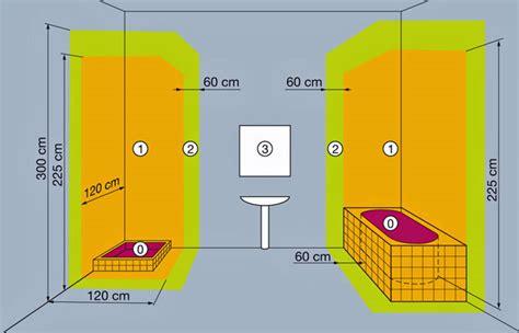 r 232 gles d installations 233 lectriques pour la salle de bains