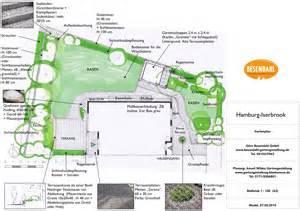 Gartengestaltung Kosten Beispiele : familiengarten in iserbrook ~ Markanthonyermac.com Haus und Dekorationen