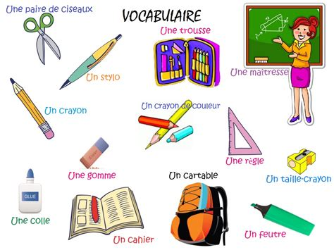fourniture de bureau en anglais jupiter à l école vocabulaire fournitures scolaires