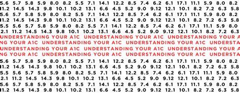 understanding  ac