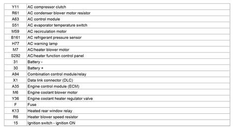 astra ii 2 0 2000 klimatyzacja brak sterowania elektroda pl