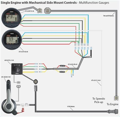 Yamaha Outboard Tachometer Wiring Diagram – smartproxy.info