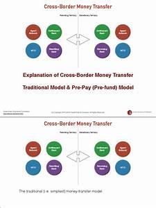 How Does Cross  Money Transfer Work