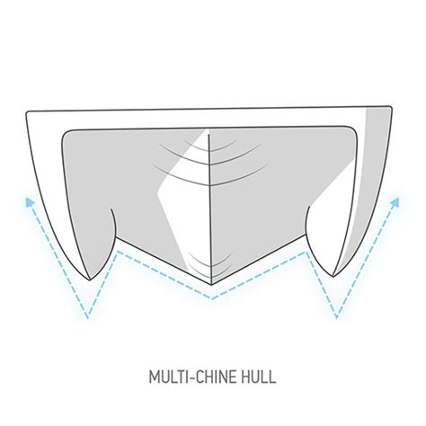 Fishing Boat Hull Shapes by Boat Hull Types And Styles Boatsmart Knowledgebase