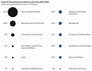 Will The Fourth Industrial Revolution Improve The State Of