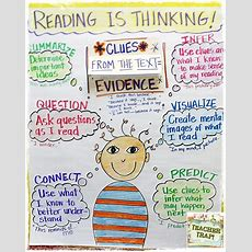 Reading Is Thinking!  Teacher Trap