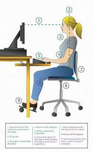 Posture At The Desk  U2013 Medspa Blog