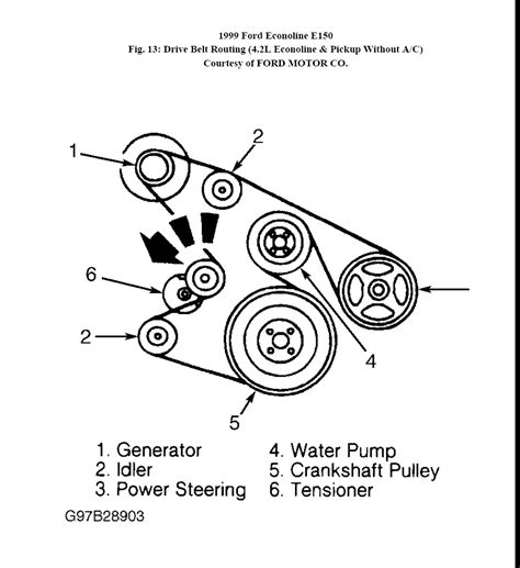 Need Drive Belt Routing Diagram For Ford
