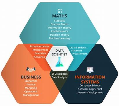 Data Science Scientist Tutorial Learning Become Start