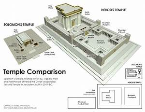 Temple Comparison Between King Solomon U0026 39 S Temple And King