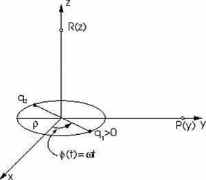 Intensität Berechnen : phys3100 grundkurs iiib physik wirtschaftsphysik und physik lehramt ~ Themetempest.com Abrechnung
