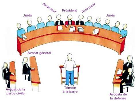 minist 232 re de la justice ca amiens etre jur 233 de cour d assises