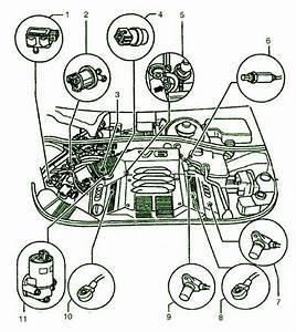 1998 Audi A4 Quatro 2 8l Front Fuse Box Diagram