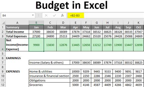 budget  excel   create  family budget planner