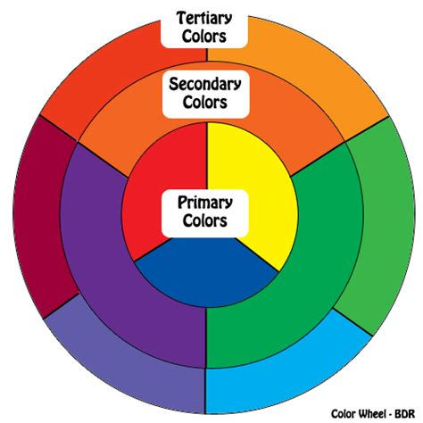 what color does blue and purple make when mixed together color wheel darkrose s