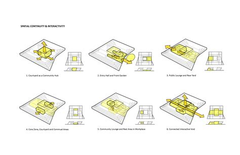 Diagram In Architecture by H Architecture