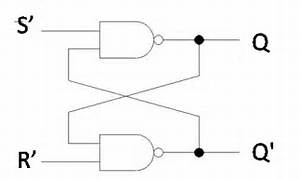 sequential circuits details on verilog coding With sr latch circuit