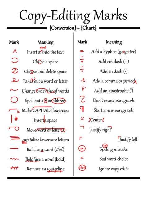 copy editing marks cheat sheet printable