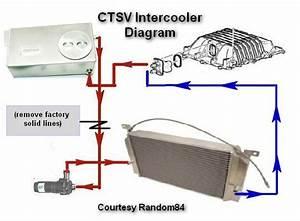 Intercooler Line Routing Diagram