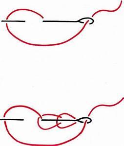 Chain Stitch  Kettingsteek