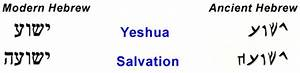 What Does Yeshua Mean? - Yeshua is SalvationYeshua is ...