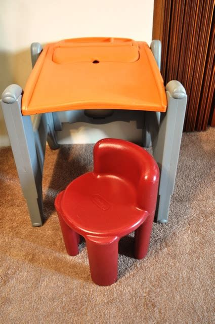 Craigslist Tikes Desk by Craigslist Posts Activity Table With Tikes
