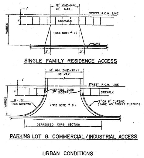 what is the standard width of a driveway residential driveway dimensions pilotproject org