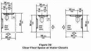 Clearance In Front Of Water Closet In Single
