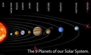 Dwarf Planets   Tragicocomedia