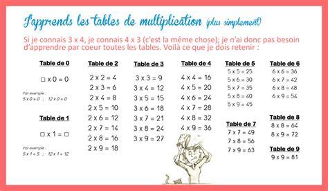 table de multiplication de 1 a 10 exercice tables de multiplication simplifi 233 es