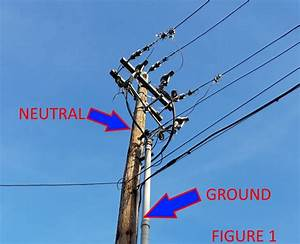 Neutral Vs  Grounding  And  Who Cares