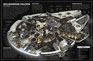 Schematics For The Millennium Falcon   Starwars