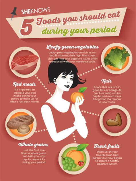 do diets affect periods