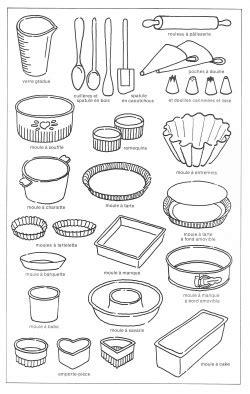 vocabulaire des ustensiles de cuisine les ustensiles de cuisine vocabulaire chez catherine