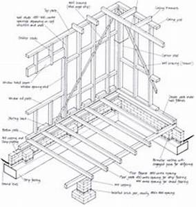 click here for pdf file of truss design 2839 standard attic With of the roof trussesfor a diagram explaining these terms click here