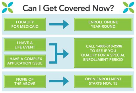 healthcare marketplace phone number obamacare special enrollment period