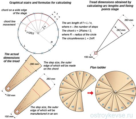Staircase And Stairwell by Calculation And Preparation Of A Spiral Staircase