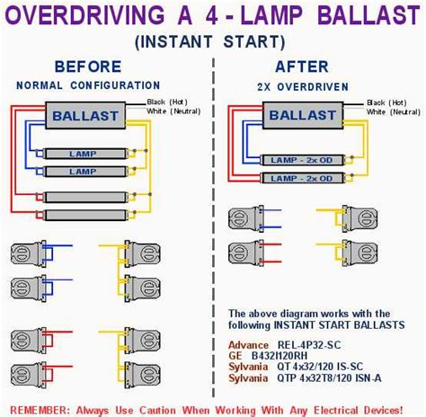 Fluorescent T12 Ballast Wiring by T12 4 L Ballast Lighting And Ceiling Fans