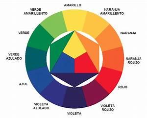 Ruleta de colores primarios - Recursos didcticos