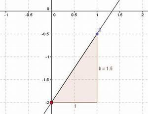 Steigung Berechnen Quadratische Funktion : lineare funktionen subtraktionsverfahren ableitungsbegriff ~ Themetempest.com Abrechnung