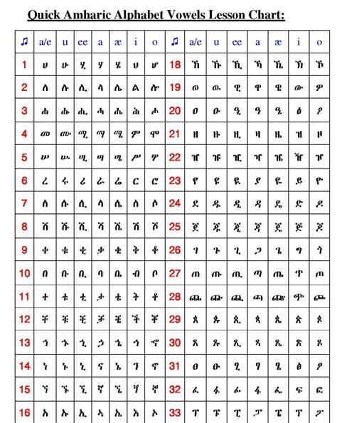 amharic alphabet  english  iatt ykporg