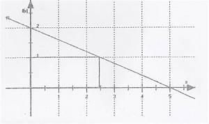 Fg Berechnen : intervall intervall berechnen mathelounge ~ Themetempest.com Abrechnung