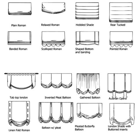 Balloon Shade Curtains by Window Shade Styles Offered At Cj Interiors Newport